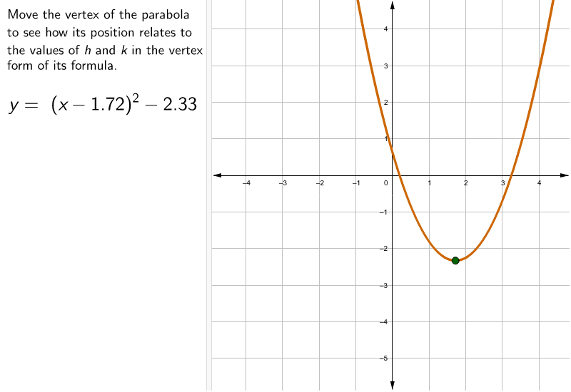 What information do the values of h and k provide about the graph of  y = (x − h)² + k? Press Enter to start activity