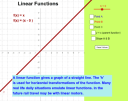 Linear Function, Horizontal Transformation f(x) = (x - h)