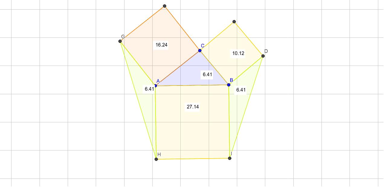 Pythagoraan lause ja sivukolmioiden pinta-ala Paina Enter aloittaaksesi