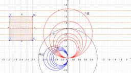 원에 대한 대칭(1/z 에 의한 반전)