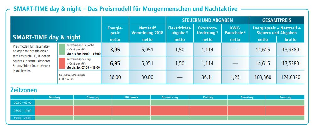 Quelle: https://www.energieag.at/EAG-RZ-20180102-Preisfolder-SmartTime-Privatkunden-2018.pdf?:hp=1;2;de