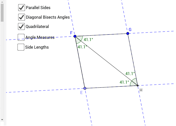 Figure #3: Parallelogram with Diagonals Perpendicular