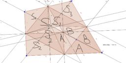 herhangi bir dörtgenin kenar orta noktalarıyla oluşan üç paralelkenar ve bir üçgenin alanı