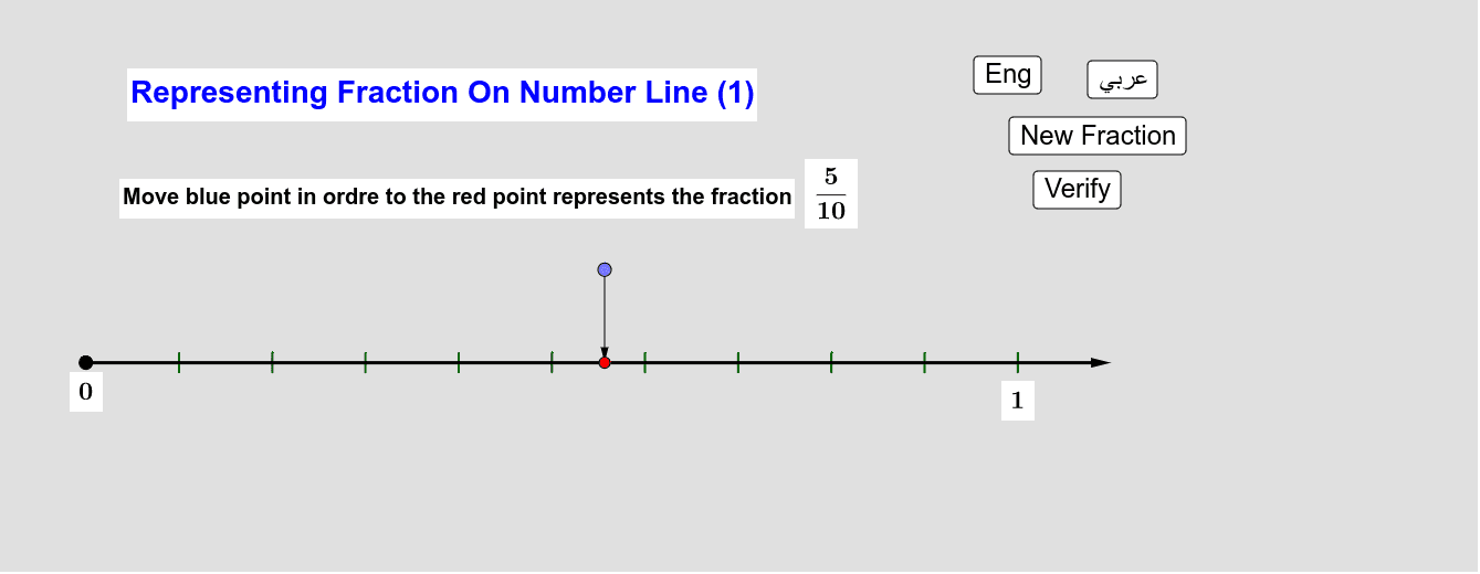 Representing Fractions On Number Line - 1      تمثيل الكسور على خط الأعداد - 1