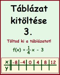 lineáris függvény - táblázat kitöltése 3.