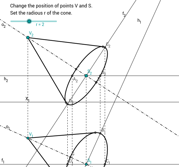 The Monge Projection of the Cone