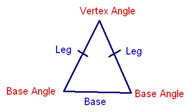 Parts of an Isosceles Triangle
