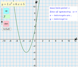Graph of Quadratic Function (standard form)