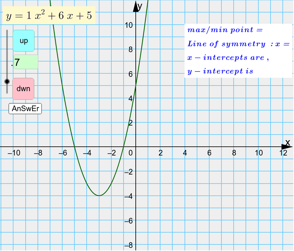 OBSERVE AND IDENTIFY THE PROPERTIES OF THE QUADRATIC GRAPH.