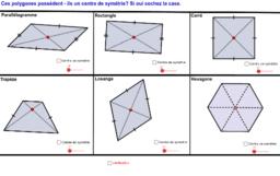 Centre de symétrie d'un polygone