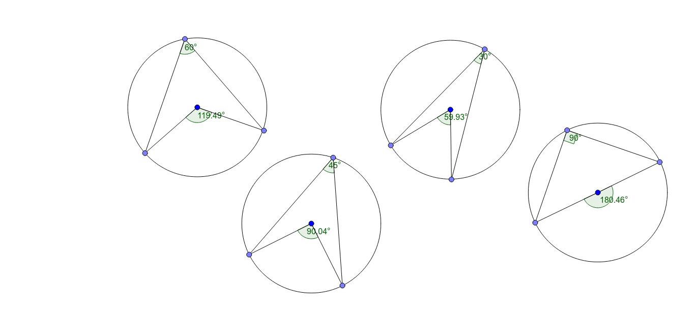 Ogpave a b og c