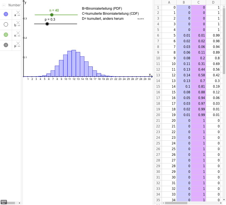 Binomialverteilung_pur_ggb.ggb Haftendorn 2014 Drücke die Eingabetaste um die Aktivität zu starten