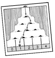Unsymmetrisches Galtonbrett