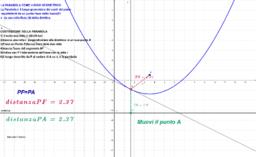 La parabola come luogo geometrico