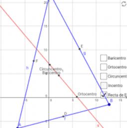 Puntos notables del triángulo