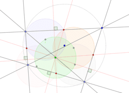 Nine-Point Circles, Cyclic Quadrilaterals, and the Anticenter