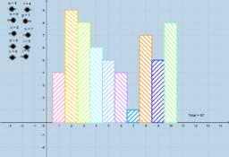 Bar Chart Command