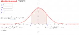 Distribució normal. Distribució gaussiana.
