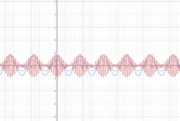 Modulación en Amplitud