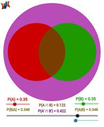 Probability Venn Diagram: Circle