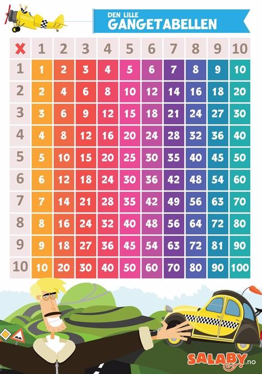 Her er der en gangetabel, for at hjælpe med gangestykkerne, hvis man har brug for det:]