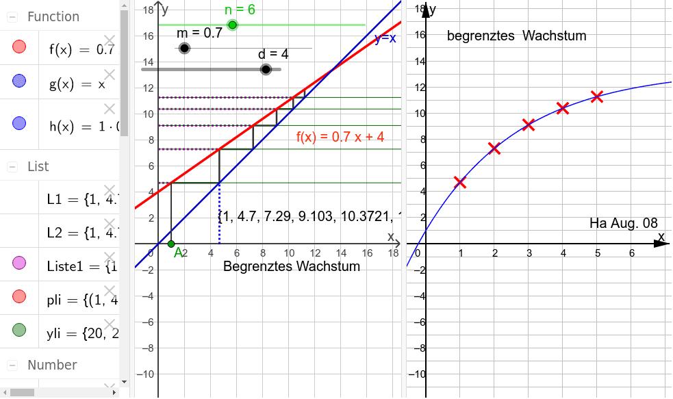 iteration5_5cd-begrenzt.ggb Haftendorn 2015