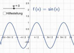 Parameter φ