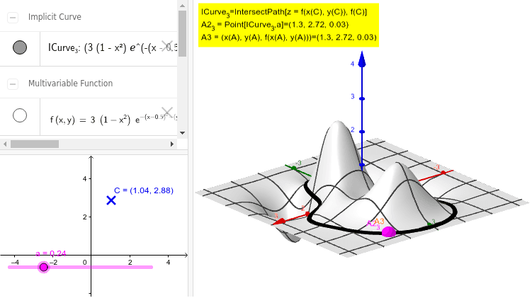 The point on the curve A2_3 =Point[ICurve_3] always has a z- coordinate= 1- Do not depend on the position of point C. Press Enter to start activity
