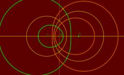 Konfokale Cartesische Ovale