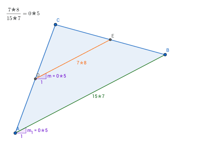 Student-Constructed GeoGebra Sketch: Easy to Create and Formulate & Test Conjectures!   Press Enter to start activity