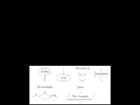Algorithmen_Info.pdf