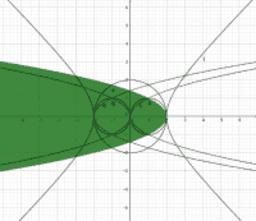 Parabola...