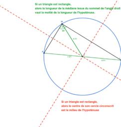 Triangle rectangle et cercle circonscrit