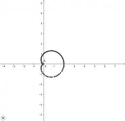 極座標 r=1+cos(θ)
