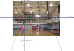 Basketball Parabolas Worked Example