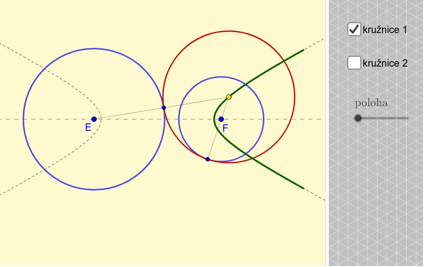 Od hyperboly SOUČTOVÉ k polopřímkám opačným k polopřímkám EF a FE