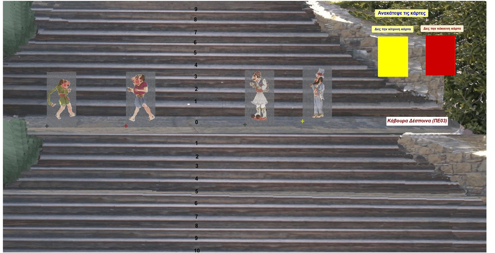 Δημιουργός: Κάβουρα Δέσποινα (ΠΕ03)-Παρουσίαση στο 10ο Συνέδριο ΤΠΕ, Αθήνα, 2013