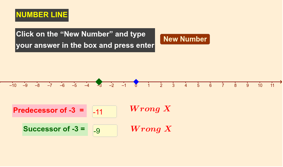 Number Line basics Press Enter to start activity