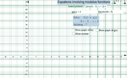 Assorted Problems Involving Modulus function equations