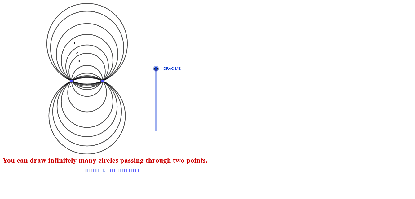 Infinitely many circles can be draw passing through two points.  Press Enter to start activity