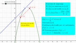 Explicación del Teorema de Lagrange