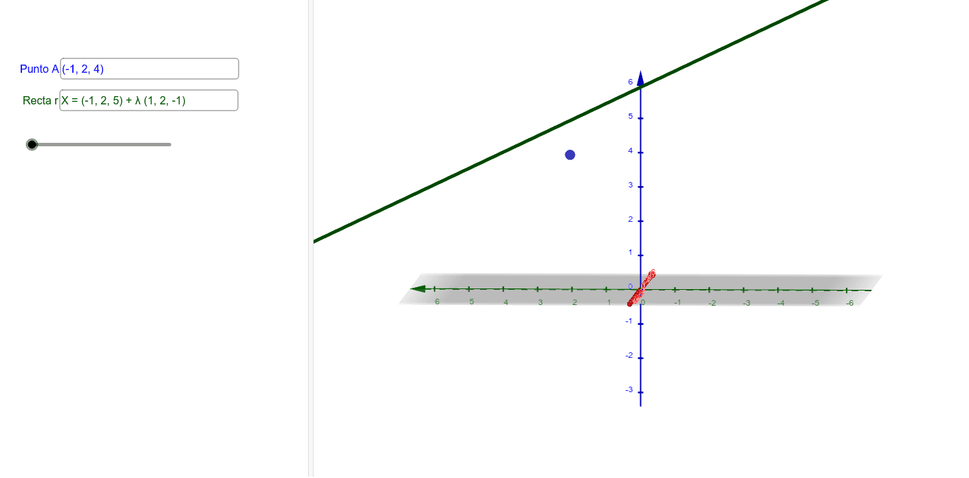 Modifica el punto A y la recta r. Posteriormente, mueve el deslizado para ver cómo calcular el simétrico de A con respecto a r.  Presiona Intro para comenzar la actividad