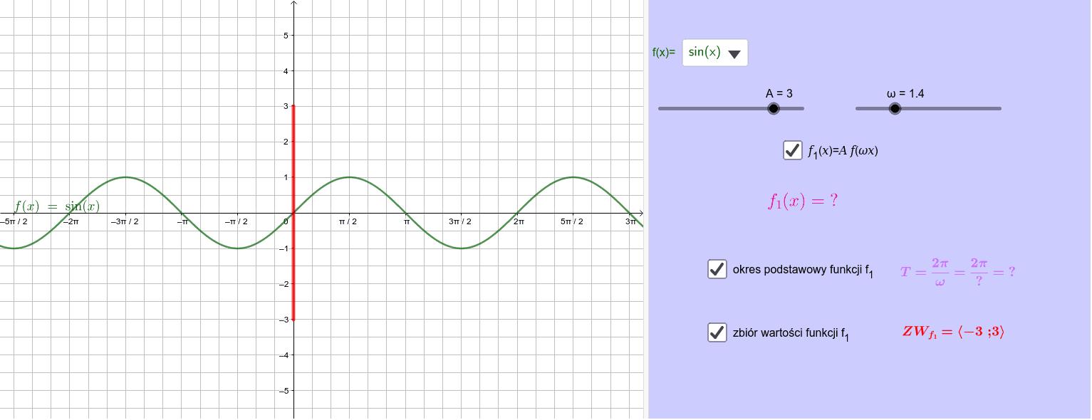 sinus, cosinus, przekształcenia wykresów, własności Press Enter to start activity