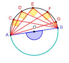 Tutti gli angoli che insistono su una semicirconferenza sono retti