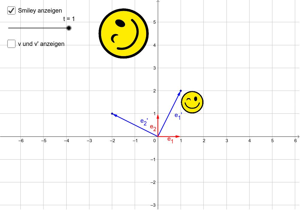 Verändern Sie die Bilder der Einheitsvektoren und beobachten Sie, welche Auswirkungen dadurch entstehen!