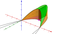 3D Printing: Square Cross Sections Between Parabolas