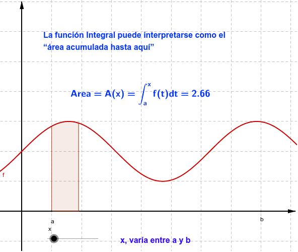 Observa como el valor de la integral varía con x, y está por tanto en función de x Presiona Intro para comenzar la actividad