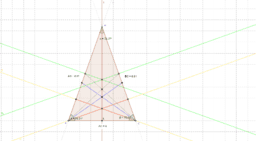 triangoli 5: punti notevoli nei triangoli isosceli