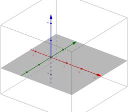 Blank 3D axes