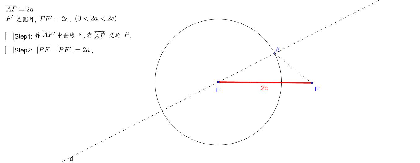 雙曲線作圖
